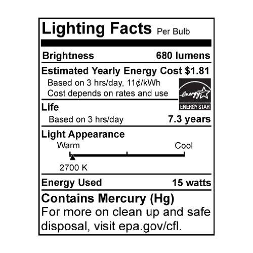 Bulbrite CF15R30WW//DM 15Watt Dimmable Compact Fluorescent R30 Reflector Warm White