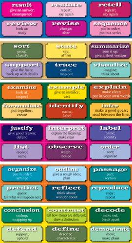 Language Arts Bulletin Board (Carson Dellosa Mark Twain 48 Testing Words Students Should Know Bulletin Board Set (410060))