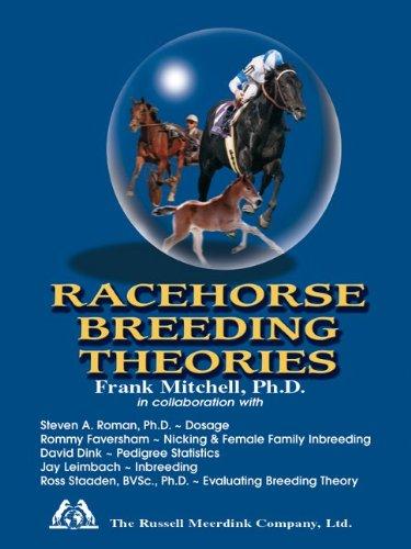 Racehorse (Racehorse Breeding Theories)
