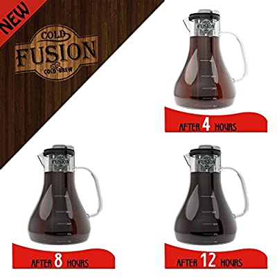 Cold Brew Coffee Pitcher System | Glass Carafe & Stainless Steel Filter | Concentrate Regular & Decaf Grounds | Iced Tea Maker| Great Gifts | 6 Cups With No Bitter Taste Or Acids | Great Served Hot