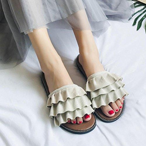 en Sandales Sandales Flip D'éTé ExtéRieur Flops Blanc Spartiates Talon Femme Sandales Chaussures Plage D'IntéRieur Beautyjourney Haut de Sandales Pantoufles XxSP0q4w