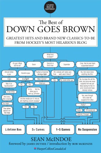 The Vanquish Of Down Goes Brown: Greatest Hits and Brand New Classics-to-Be from Hockey's Most Hilarious Blog