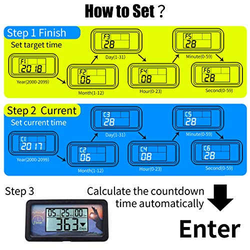 AIMILAR Digital Countdown Days Timer - 9999 Days Count Down Days Timer With Backlight for Retirement Wedding Vacation Christmas New Baby Classroom Lab Kitchen Cooking (Black) by AIMILAR (Image #3)
