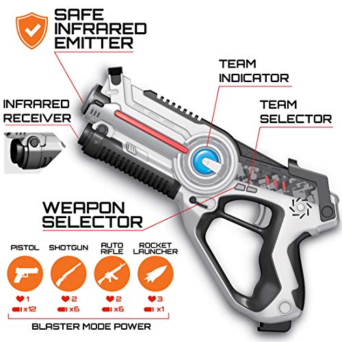Buy laser tag set