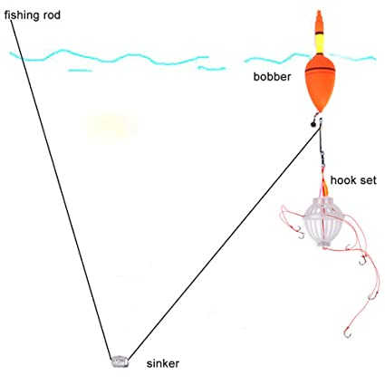 51c4B8YtHfL._SX425_ amazon com carp fishing floats bobber set sea float with six