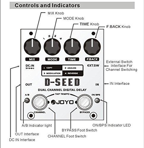 Things to Consider Before Buying a Delay Pedal