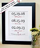 Mother's Day gift Gift for Mom Children add sparkle to life Kids birthdays dates print