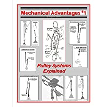 Mechanical Advantages #1  Pulley Systems Explained: Introduction to the series (MA)