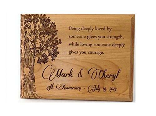 Forever Me Gifts Anniversary Wood Plaque with Poem Being Deeply Loved- Personalized Names and Established Date - Established Date Plaque