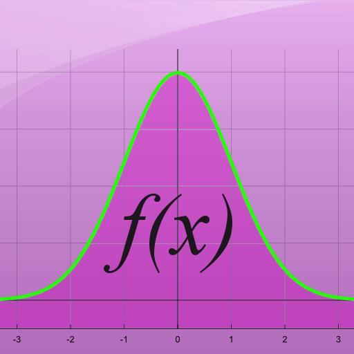 Function Graph Plotter (Student Plotter)