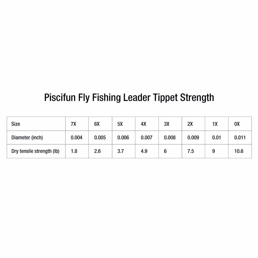 Piscifun 2,7 m Bajo de l/ínea c/ónico para pesca con lazo para mosca paquete de 6