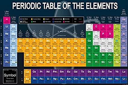 Amazon 1art1 Posters School Xxl Poster Periodic Table Of The