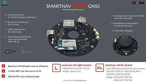 GNSS RTK L1 SmartNav – sin antena: Amazon.es: Industria ...