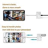 Lighting Ethernet Adapter, Phone Ethernet adapter