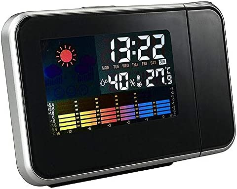 Alarmclocker8B Despertador de Escritorio Proyector LCD Cargador ...