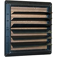 Louver Kit, 16 for 16 Port-A-Cool Models
