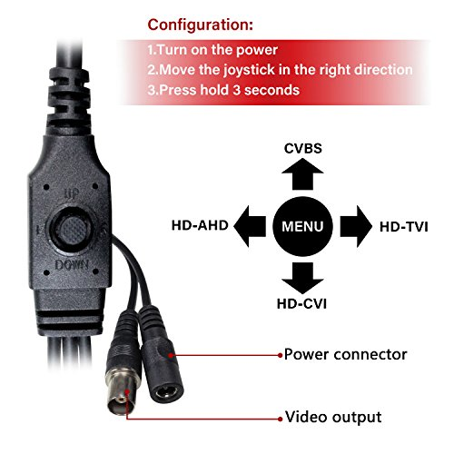 2MP Pinhole CCTV Camera Sinis Security, 3.7mm Pinhole Mini Lens, HD TVI/CVI/AHD/960H Output, Hidden Spy CCTV Surveillance Security System-Switchable Output