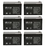 12V 12AH Replacement Battery for Eaton Net UPS 700 Rackmount - 6 Pack