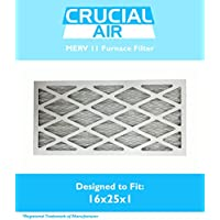 Allergen Furnace Air Filter