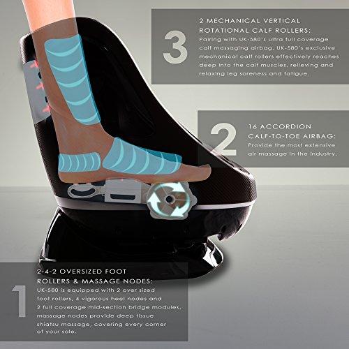 uKnead Leg Massager