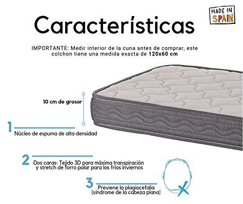 Colchon espuma 120x60 cm Alta densidad Dos Caras Invierno-Verano Transpirable Desenfundable Fabricado en España Varias Medidas (120x60 cm): Amazon.es: Bebé