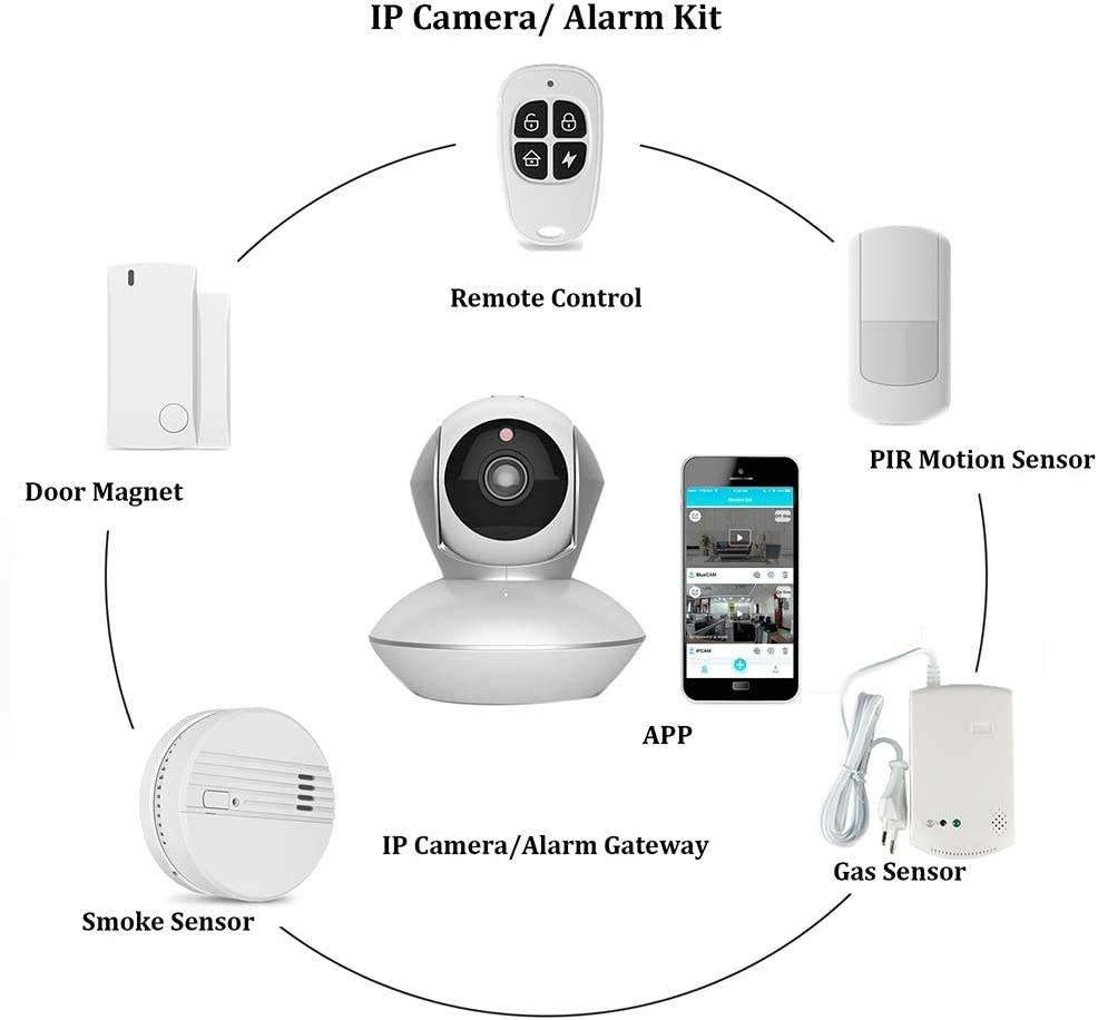 1080P HD Hidden Camera, Small Wireless Home Security Surveillance, Motion Detection, Remote View