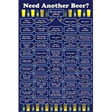 Posters: Beer Poster - Need Another Beer? Decision-Taking Mindmap (36 x 24 inches)