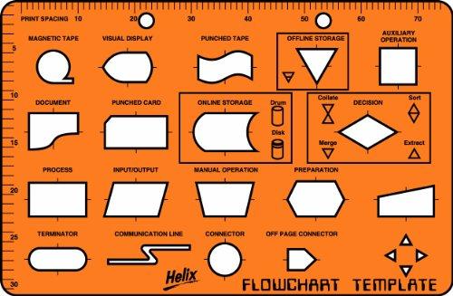 Helix Computer Flowchart Template (08771)