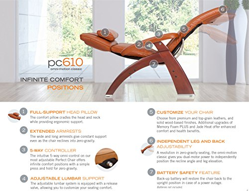 "Human Touch Perfect Chair ""PC-610 Omni-Motion Classic"" Zero-Gravity Recliner"