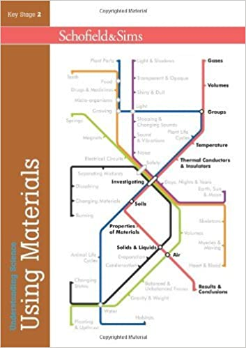 Book Understanding Science: Using Materials (Series of 6): KS2, Years 3 - 6 by Penny Johnson (2007-12-01)