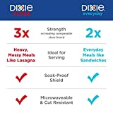 """Dixie Everyday Paper Plates,10 1/16"""" Dinner Size"""