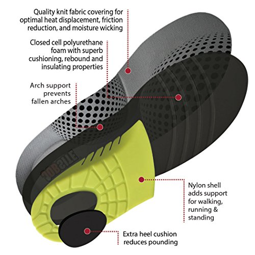 Buy replacement insoles for work boots