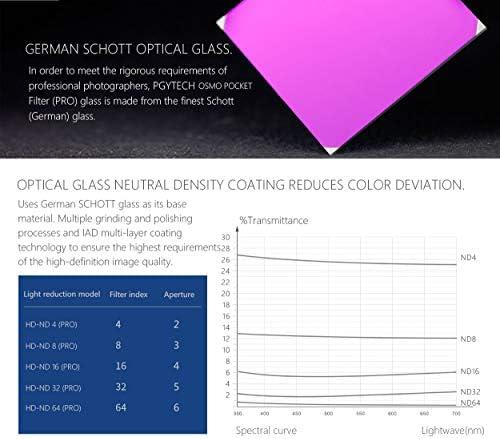PGYTECH Osmoポケット用フィルター - GNDセット(プロフェッショナル) (ND8-GR ND16-4 ND32-8)