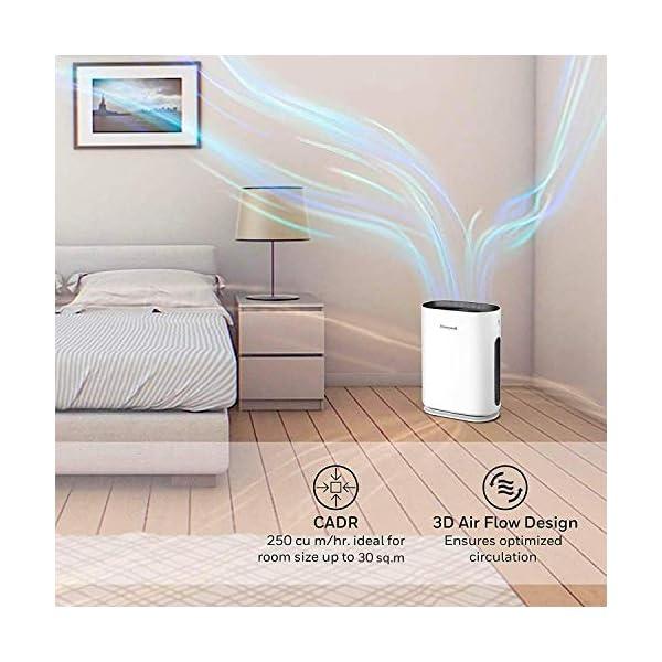 Best Room Air Purifier In India Under 15000 - Honeywell