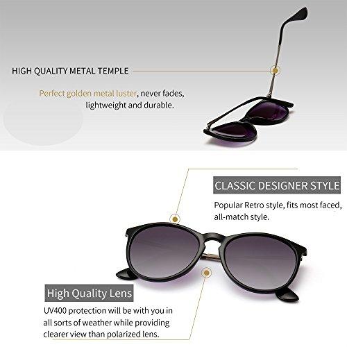 dd76e77dacc SUNGAIT Vintage Round Sunglasses for Women Classic Retro - Import It All
