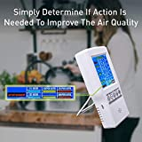 seeed studio Air Quality Monitor Indoor,Air