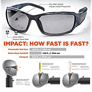 Skullerz Odin Anti-Fog Safety Glasses - Matte Gray Frame, Clear Lens