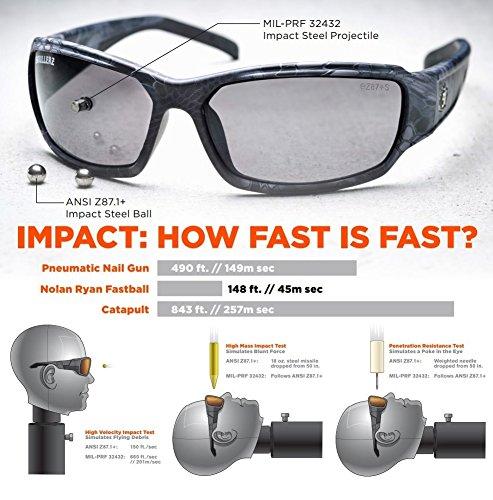 4dfff5af6e7 Ergodyne Skullerz Odin Polarized Safety Sunglasses - Black Frame ...