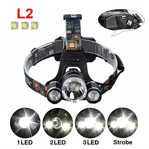 Super Bright 3 Beams 4 Modes Waterproof Led Headlamp With