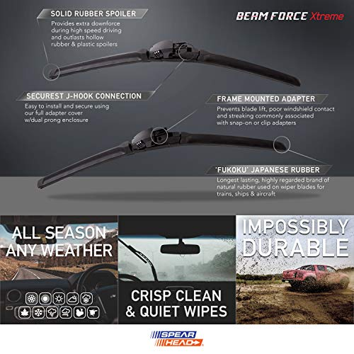 Buy wiper blades for the money
