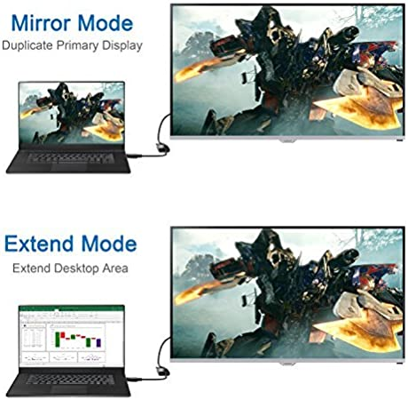 Male to Female Laptop 2 Pack Projector Monitor Compatible with Computer Gold-Plated Display Port to VGA Adapter DP Moread DisplayPort HDTV PC Black to VGA Adapter Desktop