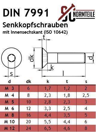 50 Stück Senkkopfschrauben m A2   M12x 35 Innensechskant DIN 7991
