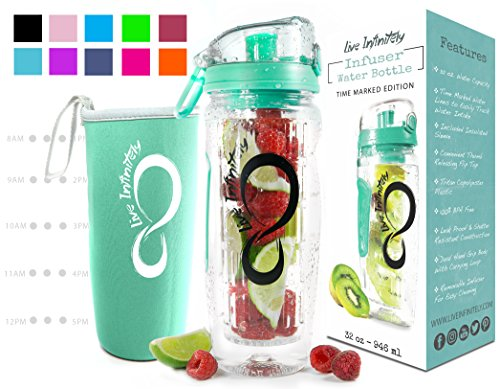Live Infinitely 32 Oz  Fruit Infuser Water Bottles   Recipe Ebook   Fun   Healthy Way To Stay Hydrated  Mint Green Timeline