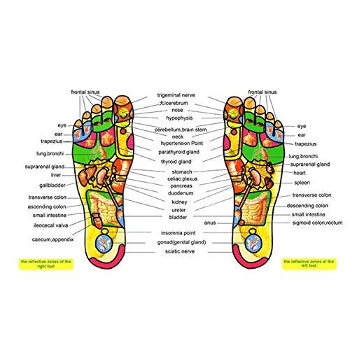 reflexology mat how to use