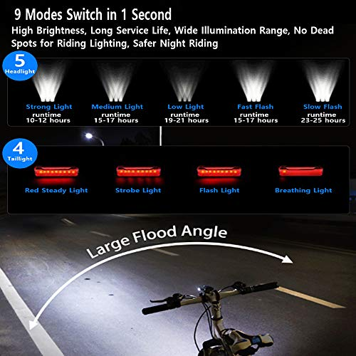 US USB Rechargeable LED Bicycle Bright Bike Front Headlight Lamp Waterproof New