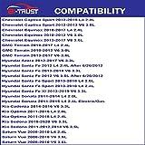 Bi-Trust Cabin Air Filter CF11819, Replacement for