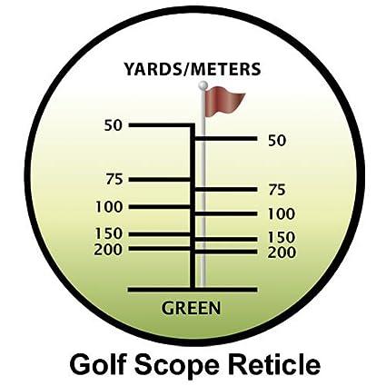 need-know-rangefinder-scope-3