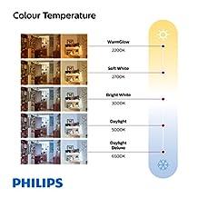 AmazonBasics 100 Watt Equivalent, Daylight, Non-Dimmable, A21 LED Light Bulb, 6-Pack