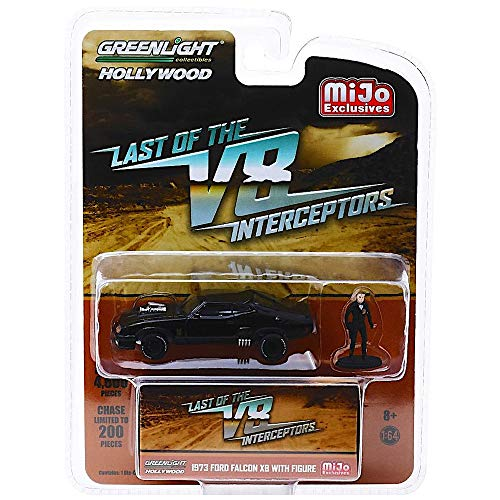 Mad Max 1973 Ford Falcon XB Last of The V8 Interceptors with Max Figure Greenlight Hollywood Exclusive 1:64 Scale (Mad Max Last Of The V8 Interceptors)