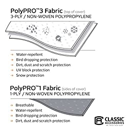 Classic Accessories OverDrive PolyPRO 3 Deluxe Class A RV Cover, Fits 20\' - 24\' RVs - Max Weather Protection with 3-Ply Poly Fabric Roof RV Cover (70263)